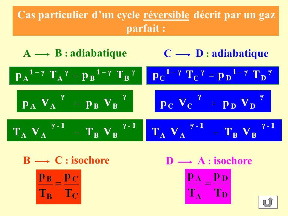 Cas particulier dun cycle réversible décrit par un gaz parfait : A B : adiabatique C D : adiabatique B C : isochore D A : isochore