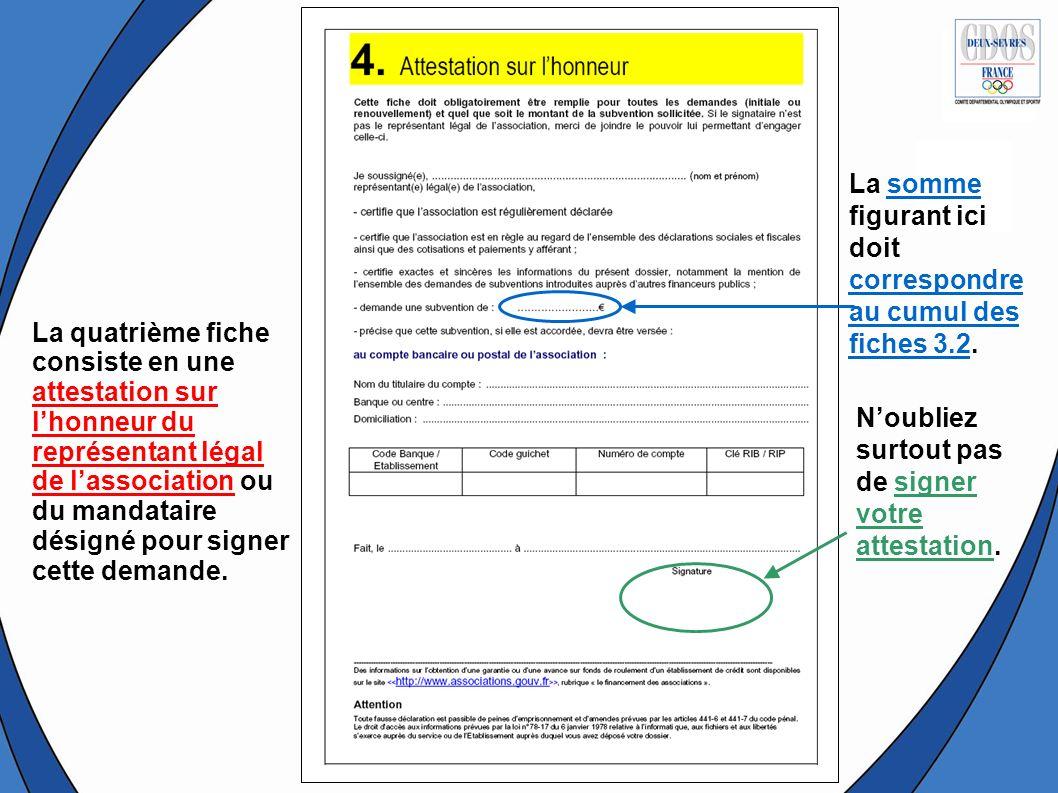 Il faut rédiger une fiche par action (descriptif + budget daction) ; Les fiches-actions doivent être regroupées par famille dans votre dossier ; Cest le montant cumulé des demandes de subvention par action qui doit être reporté sur la fiche 2 et sur la fiche 4.