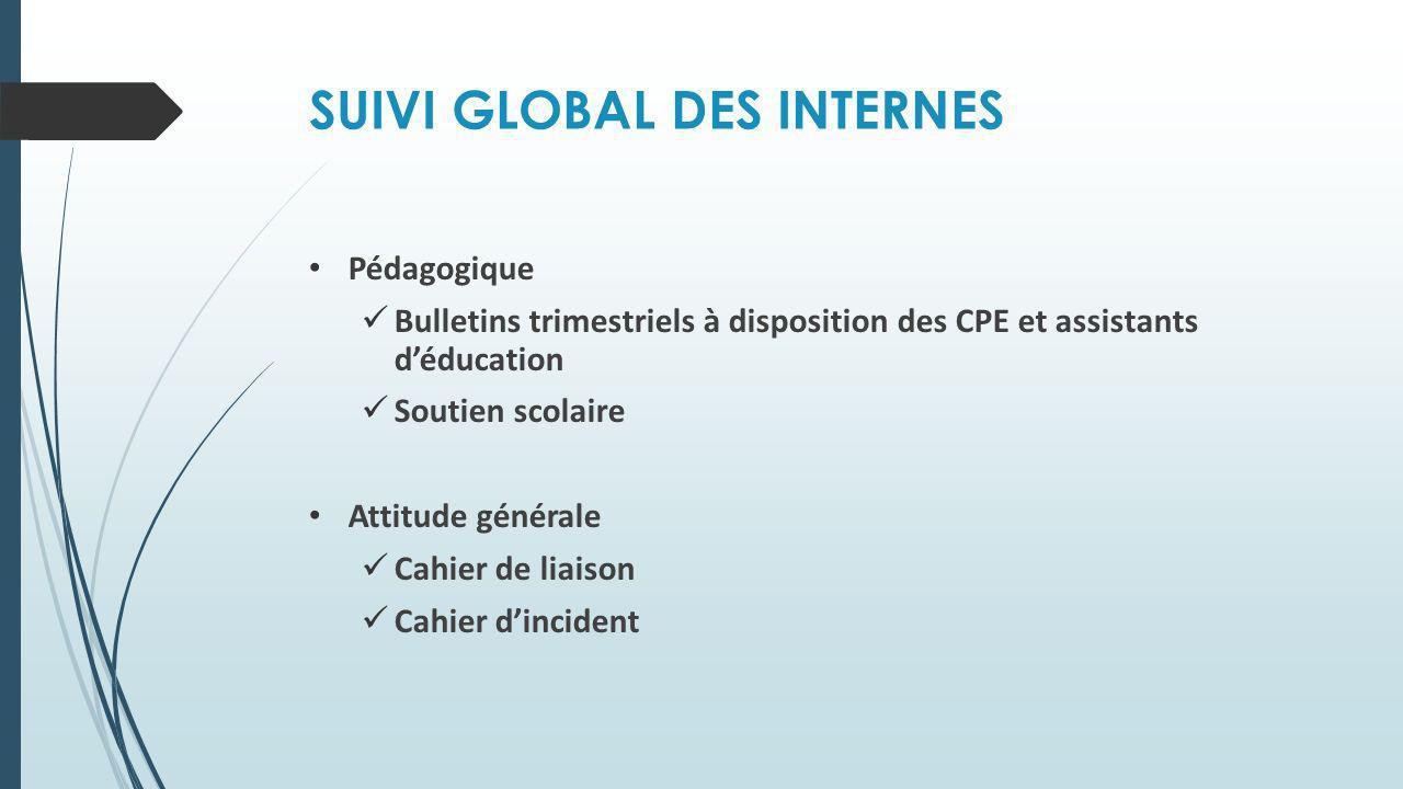 SUIVI GLOBAL DES INTERNES Pédagogique Bulletins trimestriels à disposition des CPE et assistants déducation Soutien scolaire Attitude générale Cahier