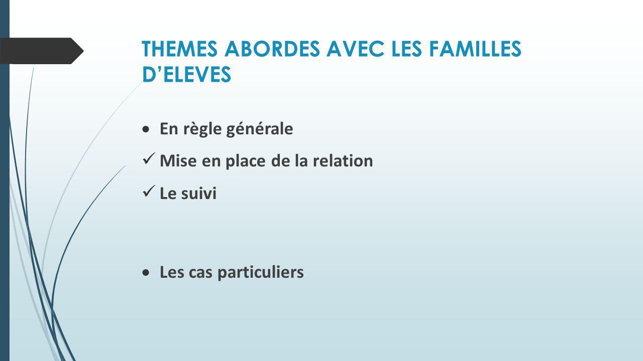 THEMES ABORDES AVEC LES FAMILLES DELEVES En règle générale Mise en place de la relation Le suivi Les cas particuliers