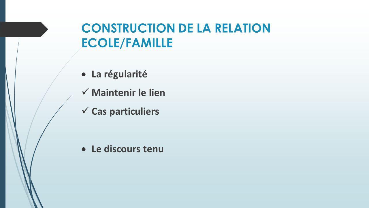 CONSTRUCTION DE LA RELATION ECOLE/FAMILLE La régularité Maintenir le lien Cas particuliers Le discours tenu