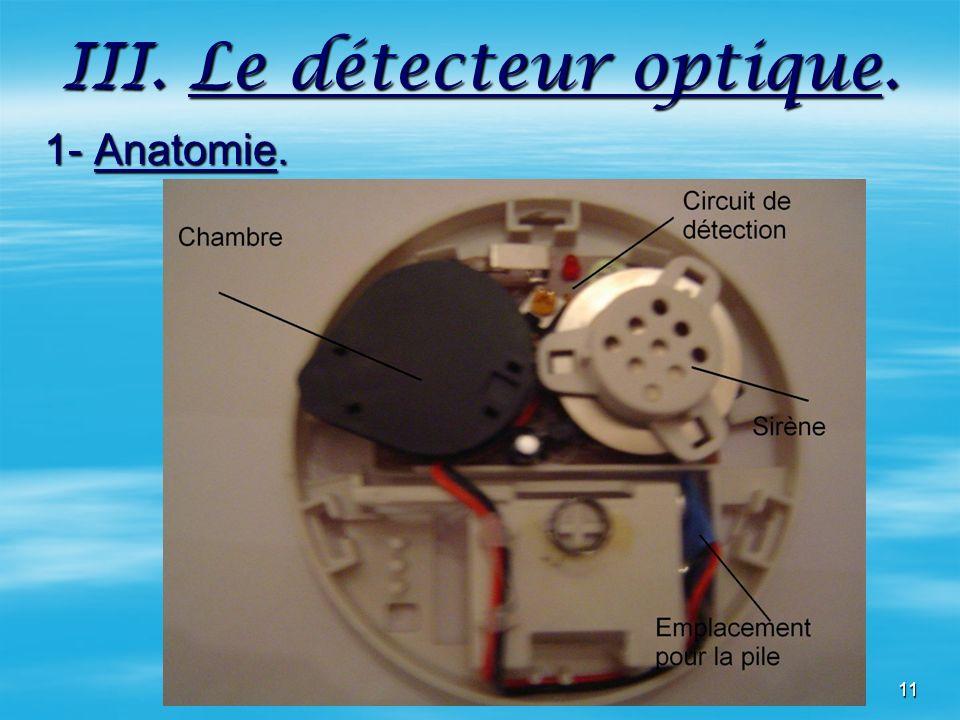 11 III. Le détecteur optique. 1- Anatomie.