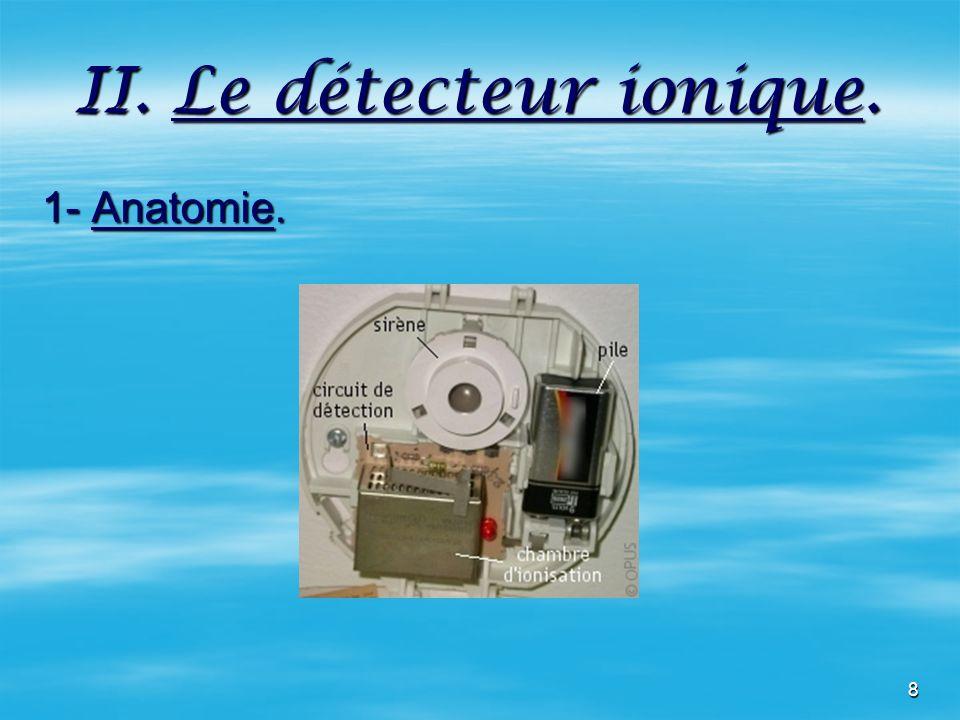 8 II. Le détecteur ionique. 1- Anatomie.