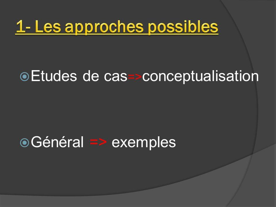 Etudes de cas => conceptualisation Général => exemples