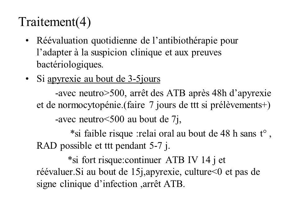 Traitement(4) Réévaluation quotidienne de lantibiothérapie pour ladapter à la suspicion clinique et aux preuves bactériologiques. Si apyrexie au bout