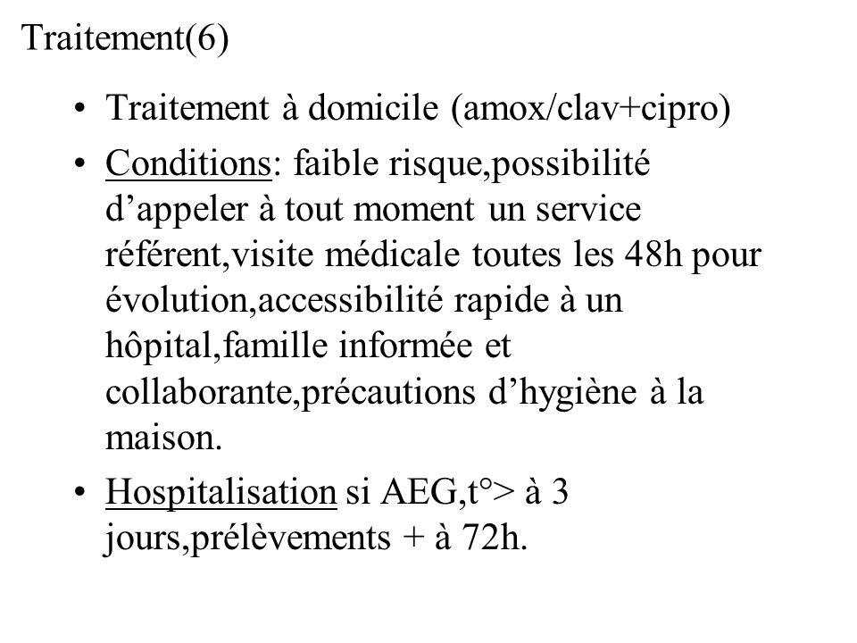 Traitement(6) Traitement à domicile (amox/clav+cipro) Conditions: faible risque,possibilité dappeler à tout moment un service référent,visite médicale