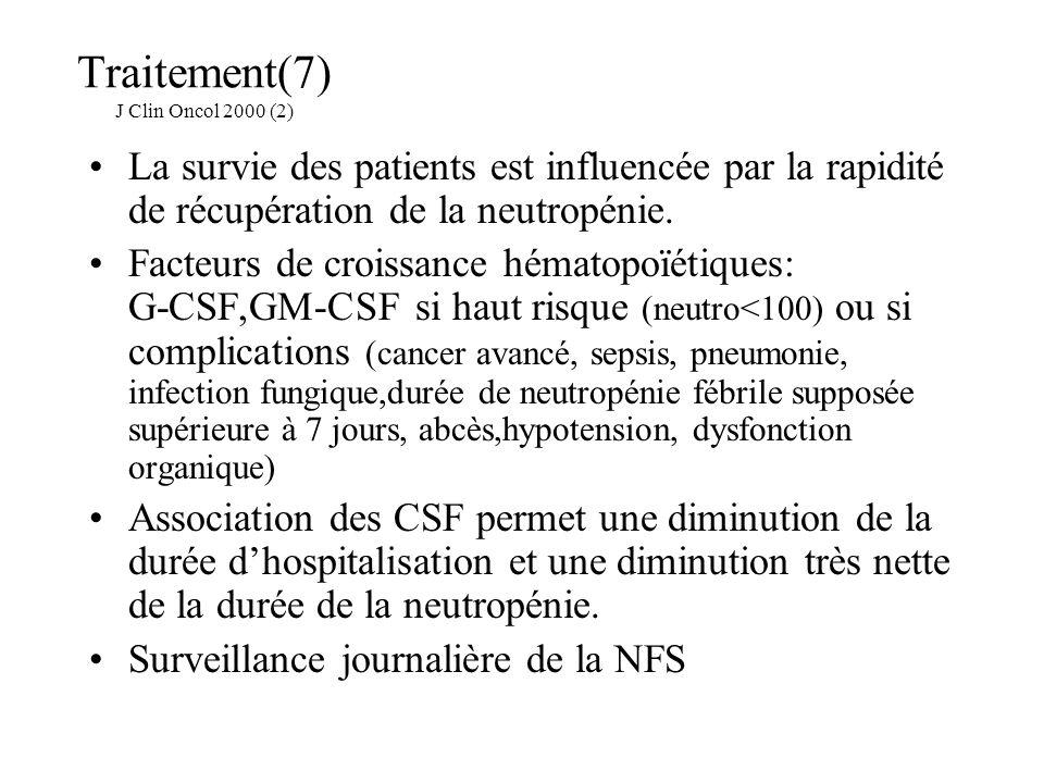 Traitement(7) J Clin Oncol 2000 (2) La survie des patients est influencée par la rapidité de récupération de la neutropénie. Facteurs de croissance hé