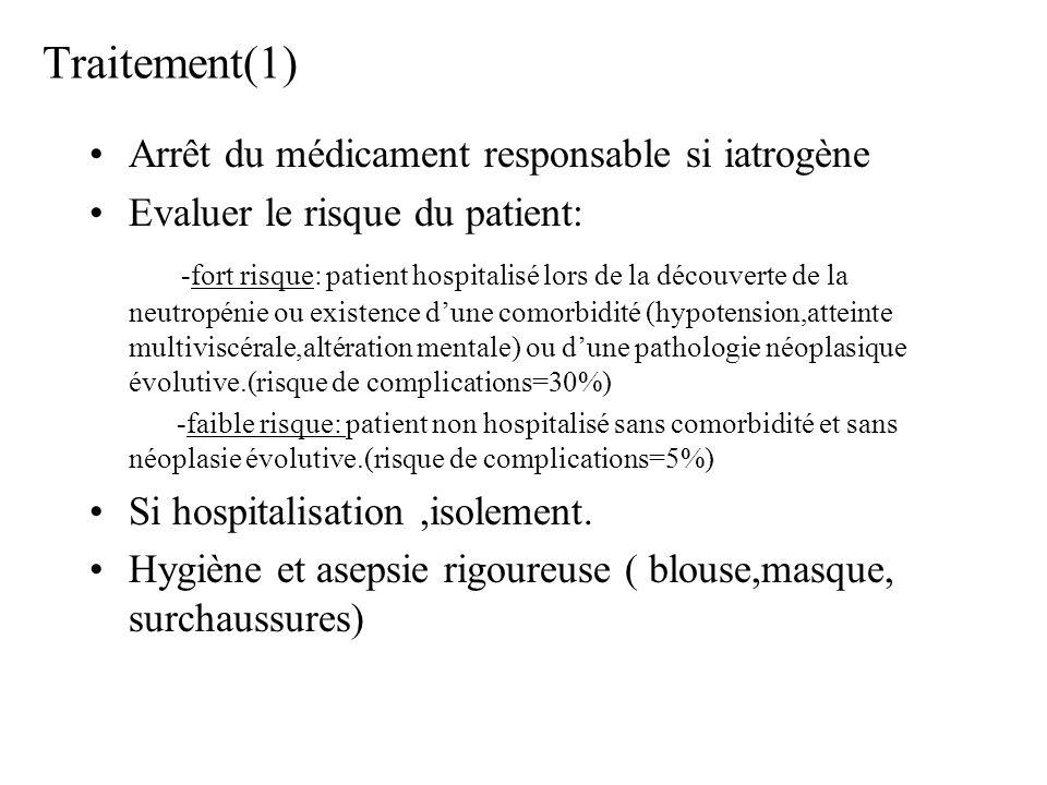Traitement(1) Arrêt du médicament responsable si iatrogène Evaluer le risque du patient: -fort risque: patient hospitalisé lors de la découverte de la
