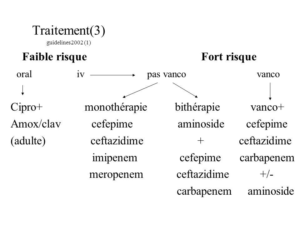 Traitement(3) guidelines2002 (1) Faible risque Fort risque oral iv pas vanco vanco Cipro+ monothérapie bithérapie vanco+ Amox/clav cefepime aminoside cefepime (adulte) ceftazidime + ceftazidime imipenem cefepime carbapenem meropenem ceftazidime +/- carbapenem aminoside