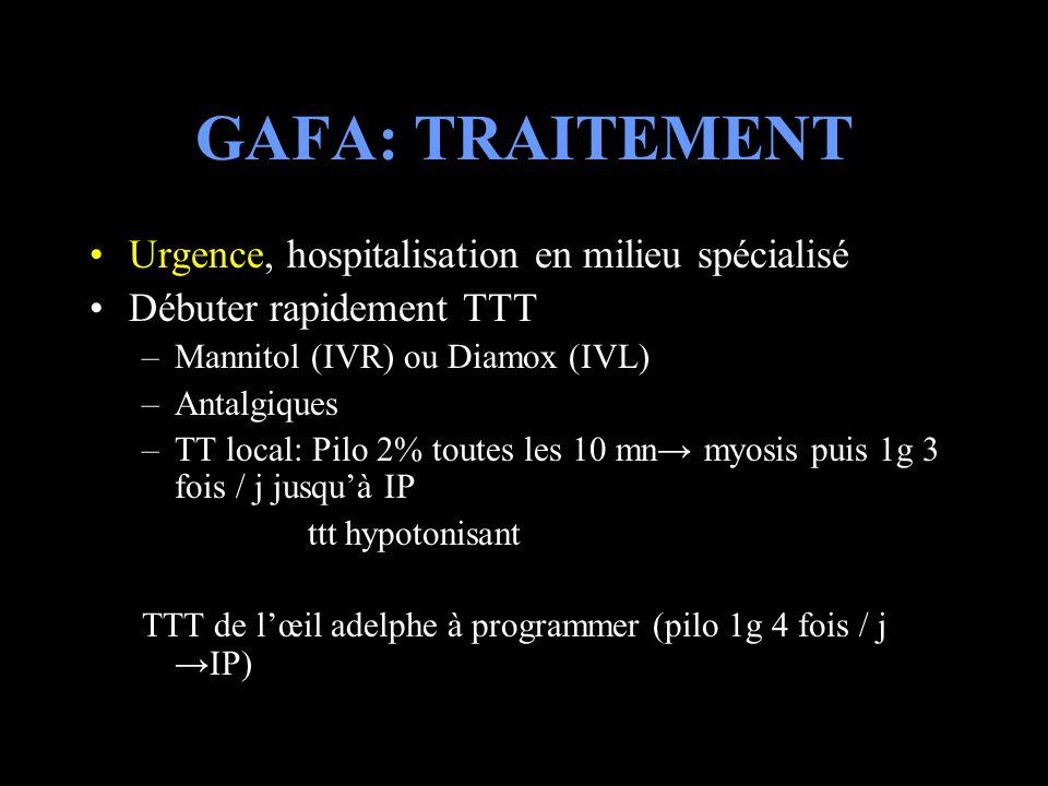 GAFA: TRAITEMENT Urgence, hospitalisation en milieu spécialisé Débuter rapidement TTT –Mannitol (IVR) ou Diamox (IVL) –Antalgiques –TT local: Pilo 2%