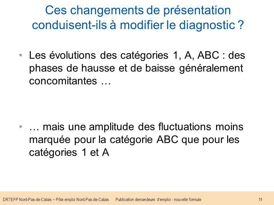 DRTEFP Nord-Pas-de-Calais – Pôle emploi Nord-Pas-de-CalaisPublication demandeurs d emploi - nouvelle formule11 Ces changements de présentation conduisent-ils à modifier le diagnostic .