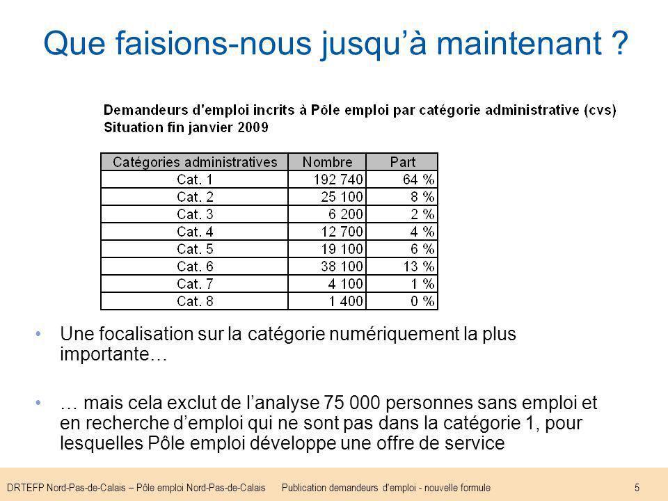 DRTEFP Nord-Pas-de-Calais – Pôle emploi Nord-Pas-de-CalaisPublication demandeurs d emploi - nouvelle formule16 juin 1999mai 2001mai 2005déc 2007 Cat ABC : -55 300, -17 % Cat A : -57 500, -22 % Cat 1 : -60 300, -24 % Cat ABC : +23 500, +9 % Cat A : +11 200, +6 % Cat 1 : +22 200, +12 % Cat ABC : -46 400, -16 % Cat A : -45 500, -21 % Cat 1 : -41 000, -19 % Cat ABC : +23 100, +9 % Cat A : +28 800, +17 % Cat 1 : +29 100, +17 %