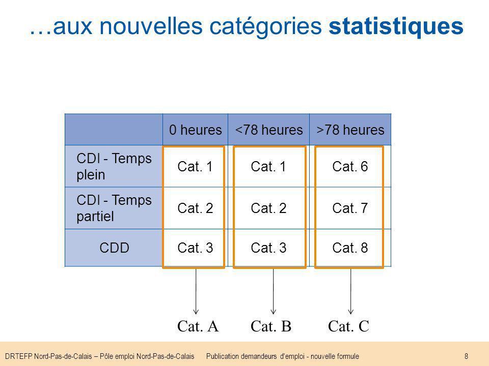 DRTEFP Nord-Pas-de-Calais – Pôle emploi Nord-Pas-de-CalaisPublication demandeurs d emploi - nouvelle formule9 Les nouvelles catégories statistiques