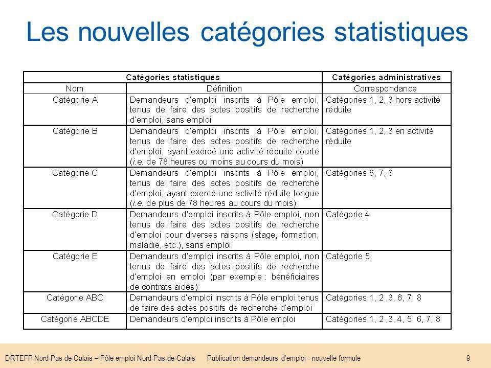 DRTEFP Nord-Pas-de-Calais – Pôle emploi Nord-Pas-de-CalaisPublication demandeurs d'emploi - nouvelle formule9 Les nouvelles catégories statistiques