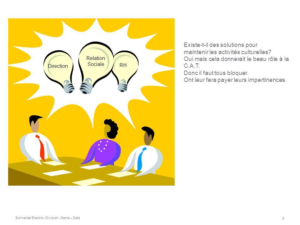 Schneider Electric 8 - Division - Name – Date Direction RH Relation Sociale Existe-t-il des solutions pour maintenir les activités culturelles? Oui ma