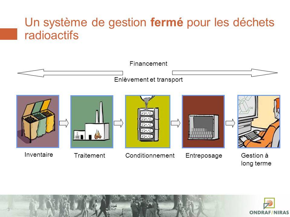 33 Un système de gestion fermé pour les déchets radioactifs Inventaire Traitement Conditionnement EntreposageGestion à long terme Enlèvement et transport Financement