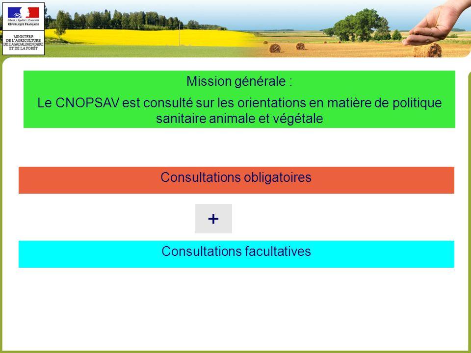Mission générale : Le CNOPSAV est consulté sur les orientations en matière de politique sanitaire animale et végétale Consultations obligatoires Consultations facultatives +