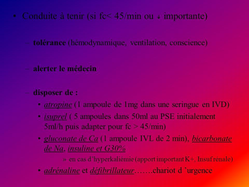 Conduite à tenir (si fc< 45/min ou importante) –tolérance (hémodynamique, ventilation, conscience) –alerter le médecin –disposer de : atropine (1 ampo