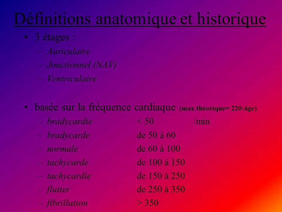 Définitions anatomique et historique 3 étages : –Auriculaire –Jonctionnel (NAV) –Ventriculaire basée sur la fréquence cardiaque (max théorique= 220-âg