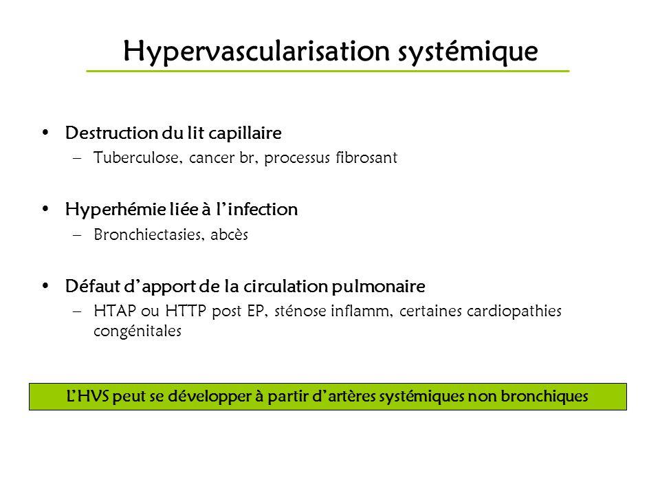 Hypervascularisation systémique Destruction du lit capillaire –Tuberculose, cancer br, processus fibrosant Hyperhémie liée à linfection –Bronchiectasi
