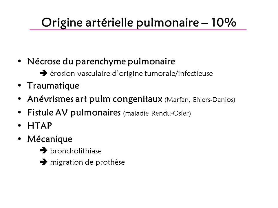 Origine artérielle pulmonaire – 10% Nécrose du parenchyme pulmonaire érosion vasculaire dorigine tumorale/infectieuse Traumatique Anévrismes art pulm