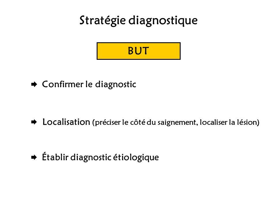 Stratégie diagnostique Confirmer le diagnostic Localisation (préciser le côté du saignement, localiser la lésion) Établir diagnostic étiologique BUT