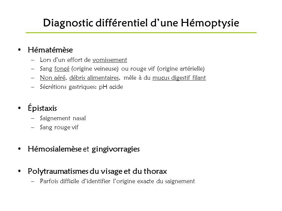 Diagnostic différentiel dune Hémoptysie Hématémèse –Lors dun effort de vomissement –Sang foncé (origine veineuse) ou rouge vif (origine artérielle) –N