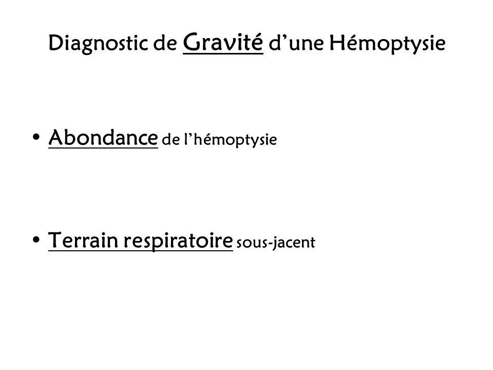 Diagnostic de Gravité dune Hémoptysie Abondance de lhémoptysie Terrain respiratoire sous-jacent