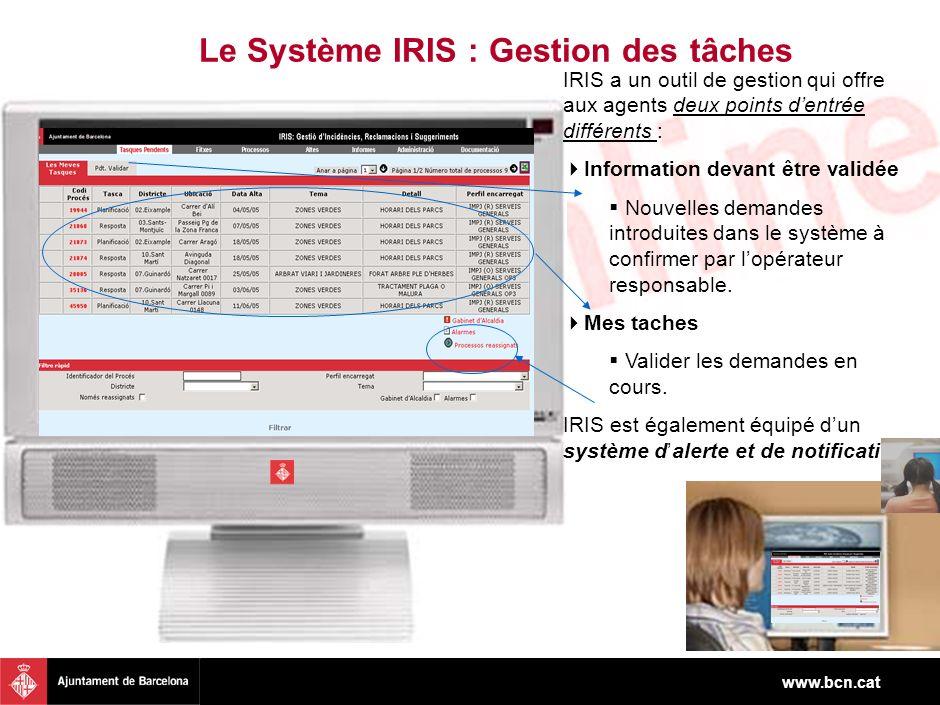 www.bcn.cat Le Système IRIS : Gestion des tâches IRIS a un outil de gestion qui offre aux agents deux points dentrée différents : Information devant être validée Nouvelles demandes introduites dans le système à confirmer par lopérateur responsable.