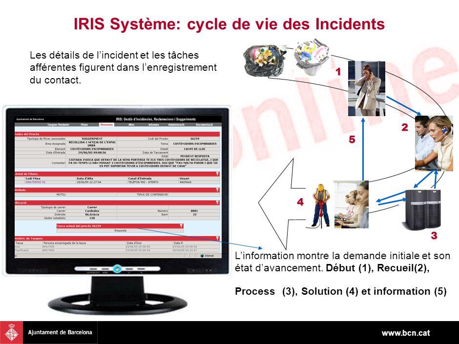 www.bcn.cat Les détails de lincident et les tâches afférentes figurent dans lenregistrement du contact. IRIS Système: cycle de vie des Incidents Linfo