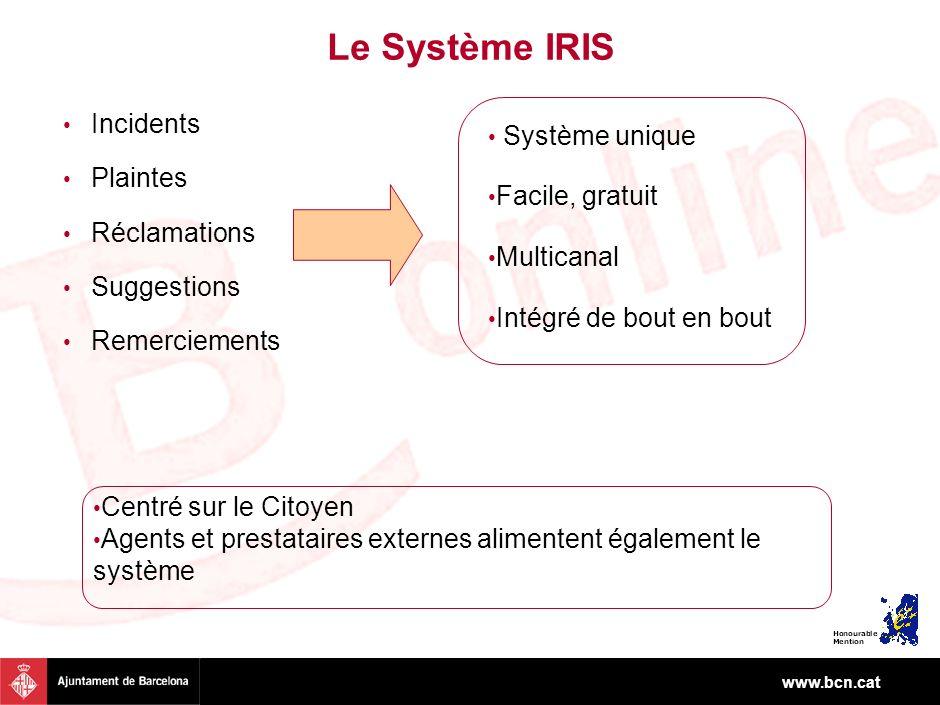 www.bcn.cat Le Système IRIS Incidents Plaintes Réclamations Suggestions Remerciements Système unique Facile, gratuit Multicanal Intégré de bout en bout Centré sur le Citoyen Agents et prestataires externes alimentent également le système