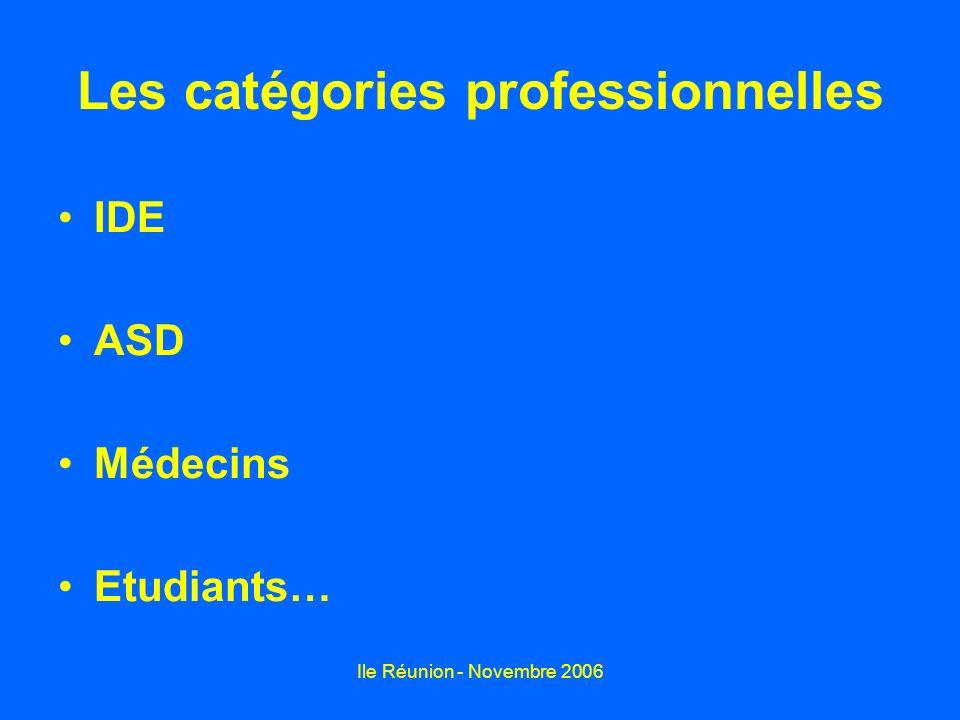 Ile Réunion - Novembre 2006 Les catégories professionnelles IDE ASD Médecins Etudiants…