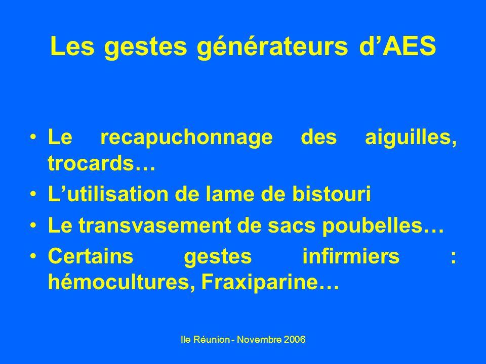 Ile Réunion - Novembre 2006 Environ 300 AES à Edouard Herriot (4500 EQTP + 1000 médecins) 30% du personnel « recapuchonnent » 30% du personnel ne mettent pas de gants pour les gestes invasifs 30% utilisent des récipients intermédiaires : plateaux, haricots…