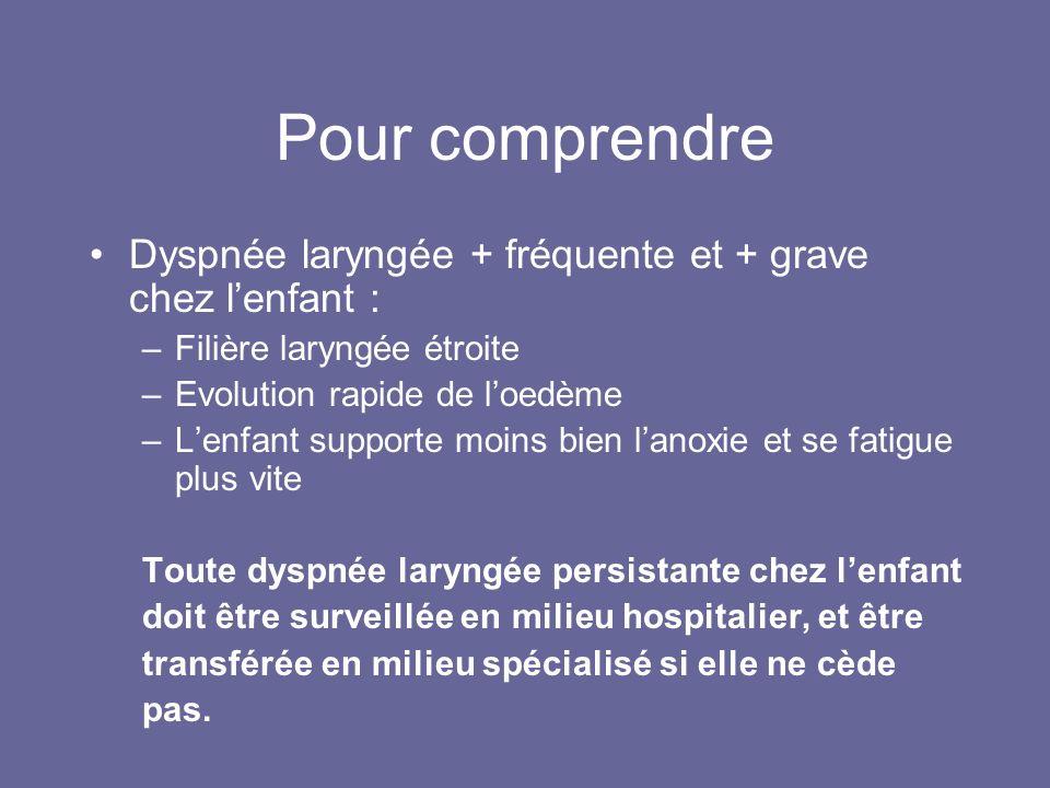 Pour comprendre Dyspnée laryngée + fréquente et + grave chez lenfant : –Filière laryngée étroite –Evolution rapide de loedème –Lenfant supporte moins