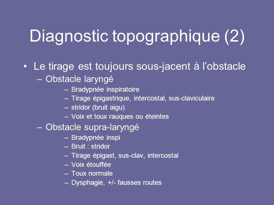 Diagnostic topographique (2) Le tirage est toujours sous-jacent à lobstacle –Obstacle laryngé –Bradypnée inspiratoire –Tirage épigastrique, intercostal, sus-claviculaire –stridor (bruit aigu) –Voix et toux rauques ou éteintes –Obstacle supra-laryngé –Bradypnée inspi –Bruit : stridor –Tirage épigast, sus-clav, intercostal –Voix étouffée –Toux normale –Dysphagie, +/- fausses routes