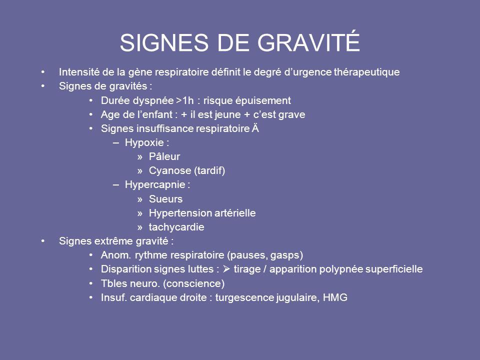 SIGNES DE GRAVITÉ Intensité de la gène respiratoire définit le degré durgence thérapeutique Signes de gravités : Durée dyspnée >1h : risque épuisement