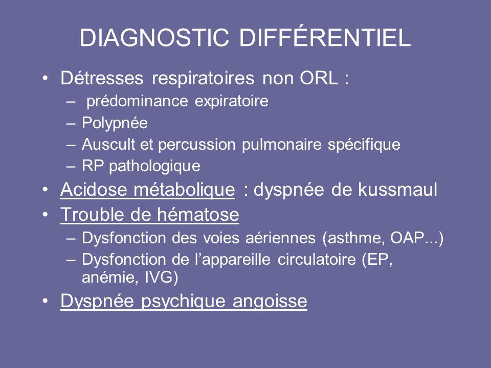DIAGNOSTIC DIFFÉRENTIEL Détresses respiratoires non ORL : – prédominance expiratoire –Polypnée –Auscult et percussion pulmonaire spécifique –RP pathol