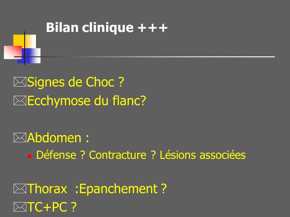 IV Quelle prise en charge en urgence ? 3 tableaux cliniques *Hématurie : Macro Micro *Traumatisme Isolé *Poly traumatisme