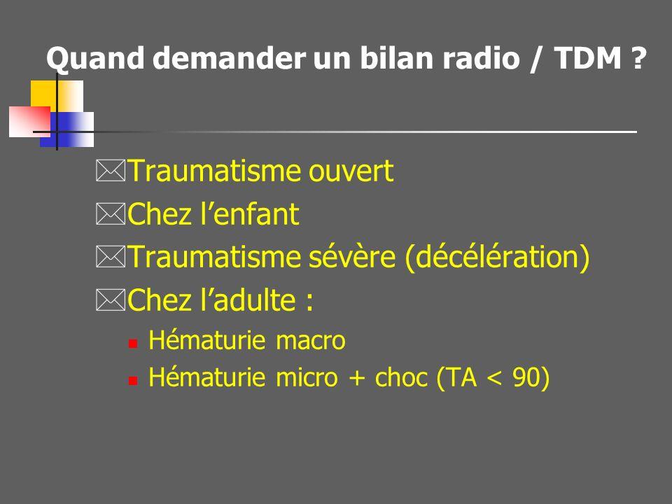 EXAMENS EN URGENCE *RADIOLOGIQUES : *Demblée : Echo / AUSP / Radio Pulmonaire *Selon la Clinique : *TDM *UIV *(Artério)
