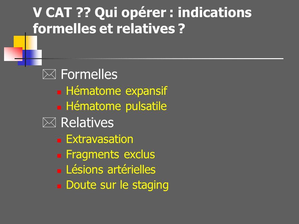 Evaluation de la voie excrétrice *TDM Initiale *UIV *UPR Mauvais staging initial Fièvre persistante *Néphostomie percutanée