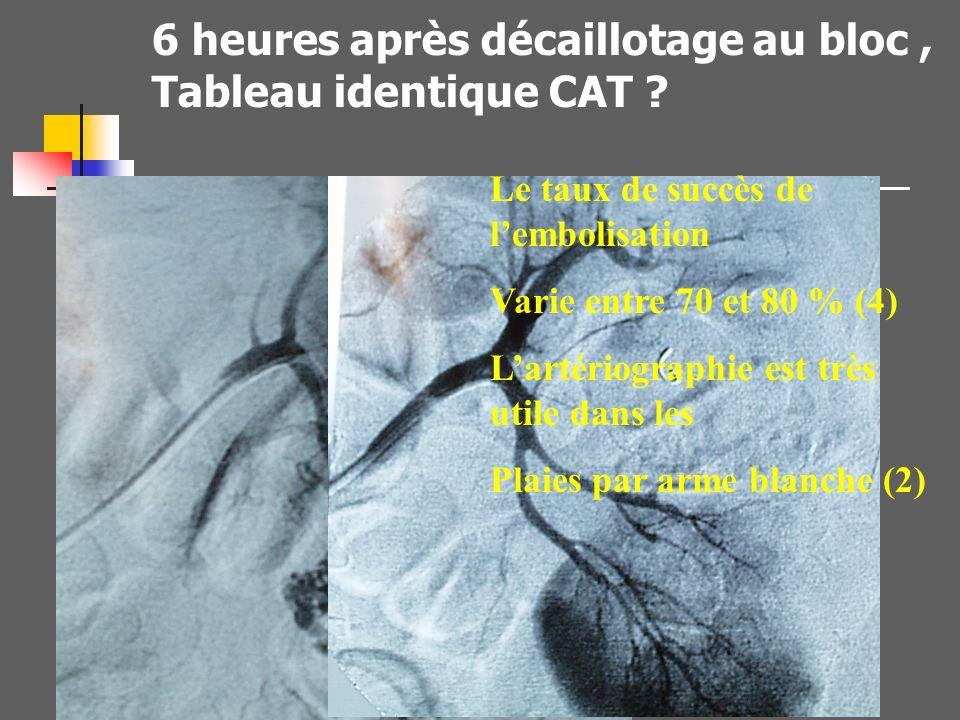 CAT devant caillotage vésical ? *1 : TDM en urgence *2 : Echo en urgence *3 : Laparotomie en urgence *4 : Cystoscopie au bloc