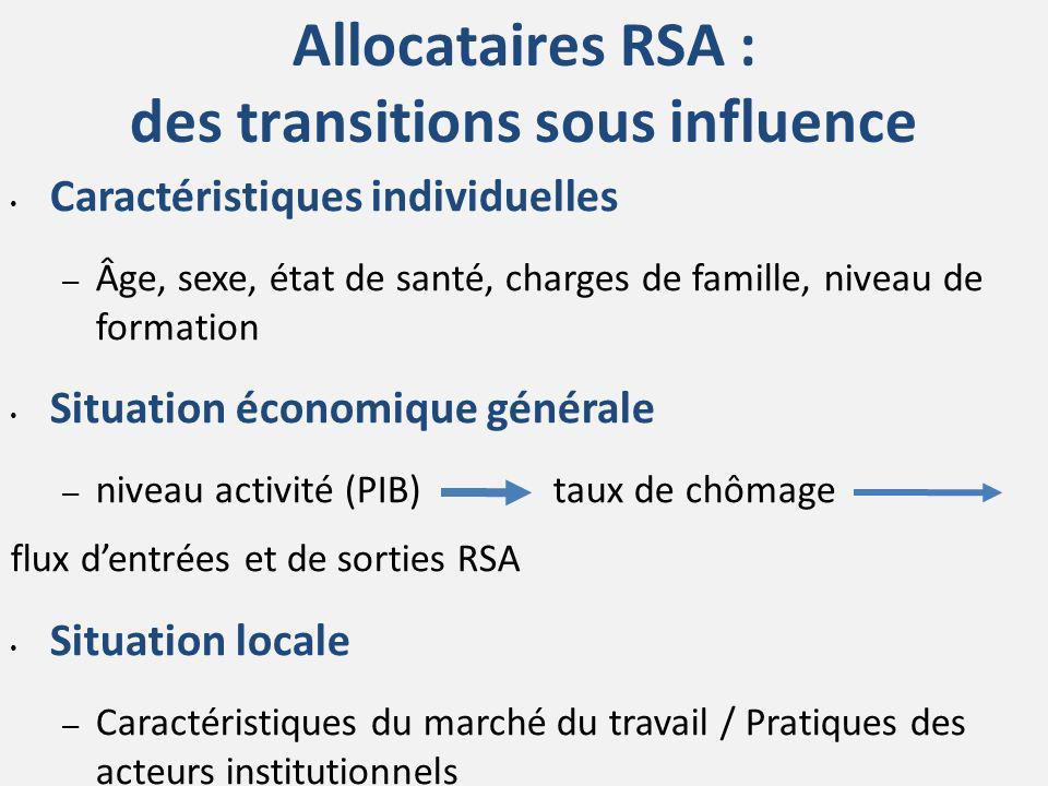Allocataires RSA : des transitions sous influence Caractéristiques individuelles – Âge, sexe, état de santé, charges de famille, niveau de formation S