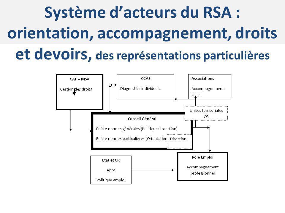 Système dacteurs du RSA : orientation, accompagnement, droits et devoirs, des représentations particulières