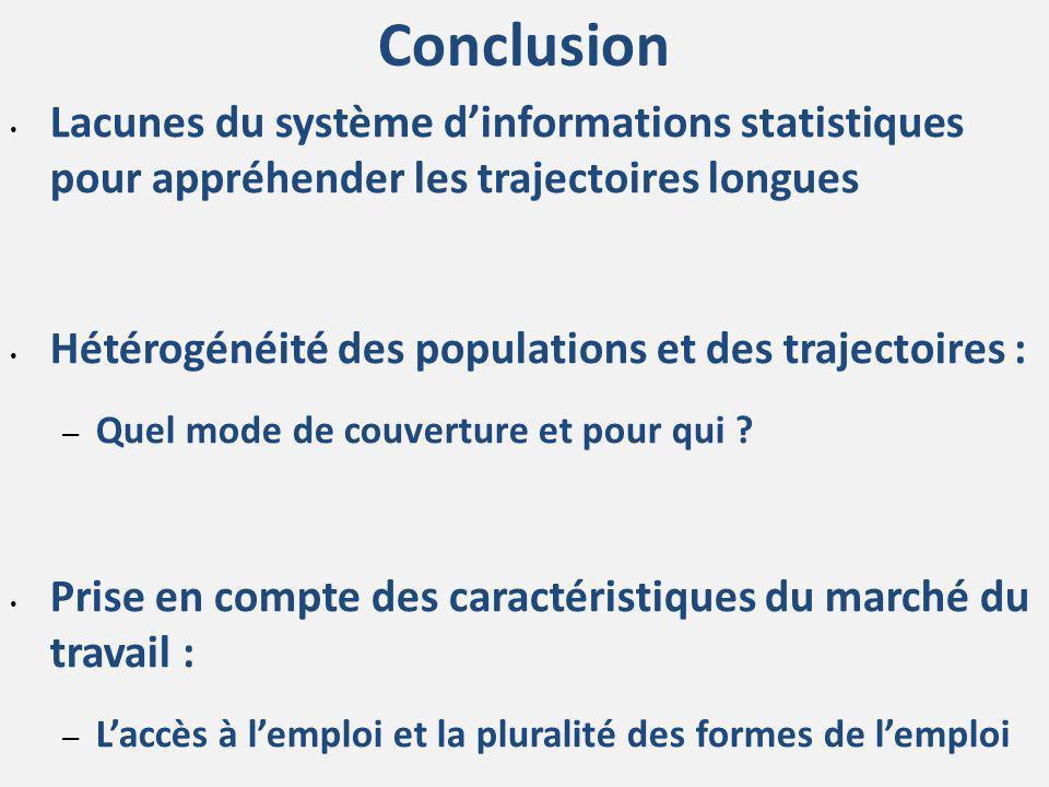 Conclusion Lacunes du système dinformations statistiques pour appréhender les trajectoires longues Hétérogénéité des populations et des trajectoires :