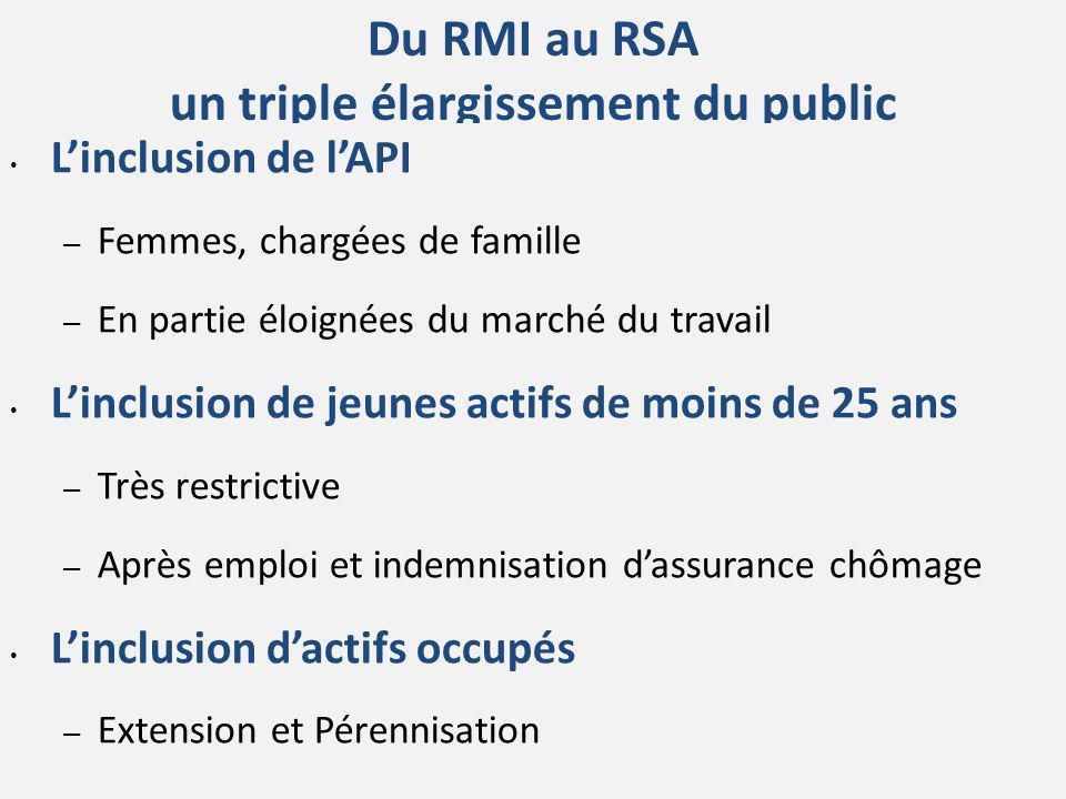 Du RMI au RSA un triple élargissement du public Linclusion de lAPI – Femmes, chargées de famille – En partie éloignées du marché du travail Linclusion