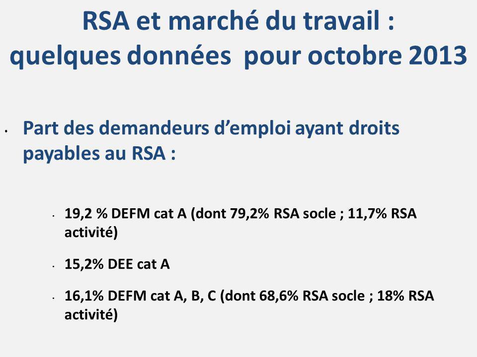 RSA et marché du travail : quelques données pour octobre 2013 (source Pôle Emploi) Part des demandeurs demploi ayant droits payables au RSA : 19,2 % D