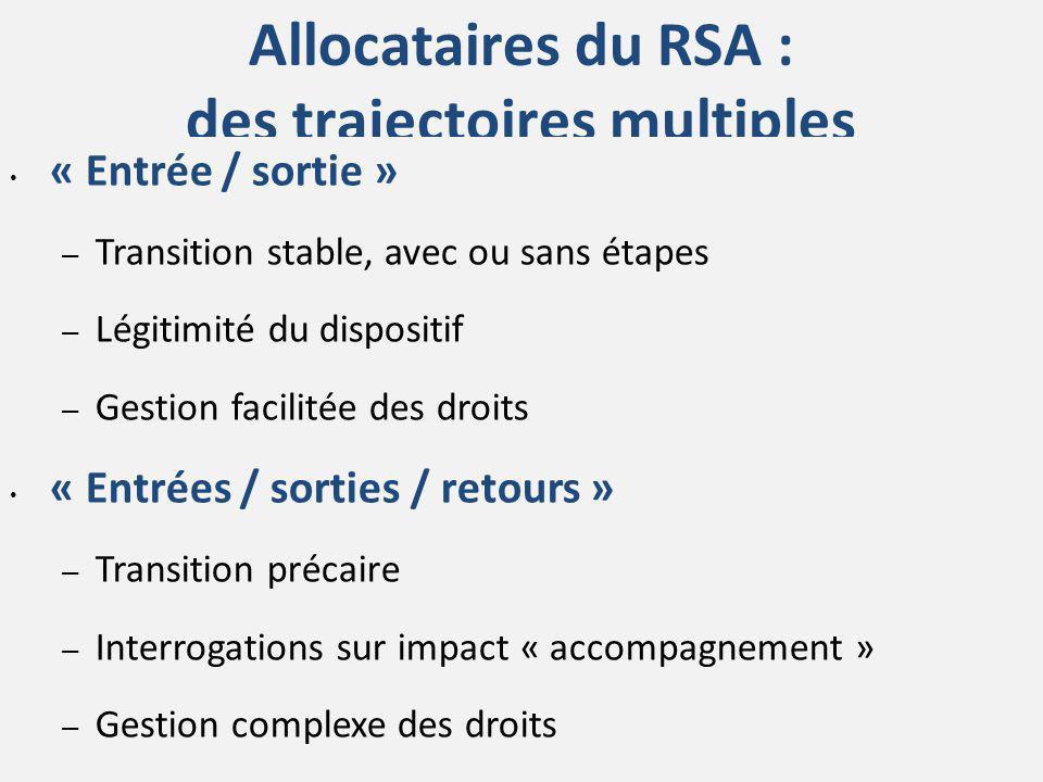 Allocataires du RSA : des trajectoires multiples « Entrée / sortie » – Transition stable, avec ou sans étapes – Légitimité du dispositif – Gestion fac