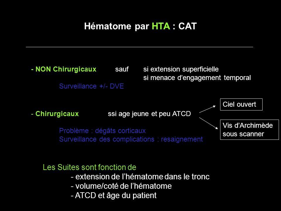 Hématome par HTA : CAT Les Suites sont fonction de - extension de lhématome dans le tronc - volume/coté de lhématome - ATCD et âge du patient - NON Chirurgicaux sauf si extension superficielle si menace dengagement temporal Surveillance +/- DVE - Chirurgicaux ssi age jeune et peu ATCD Problème : dégâts corticaux Surveillance des complications : resaignement Ciel ouvert Vis dArchimède sous scanner