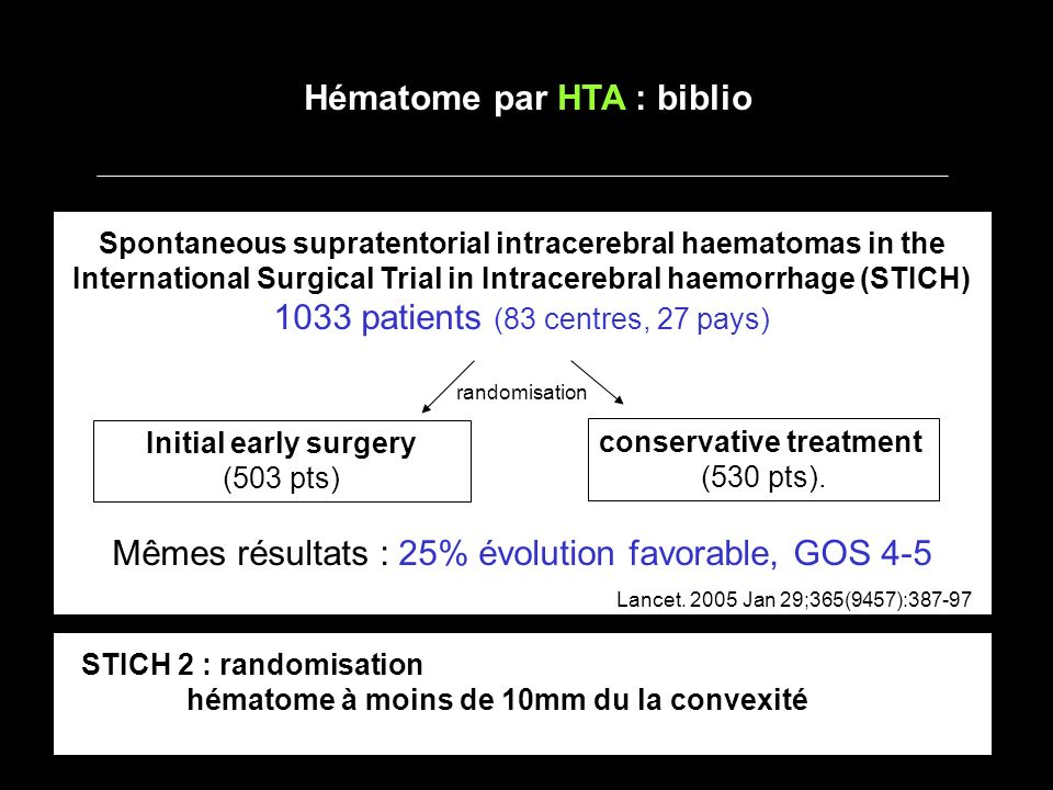 Spontaneous supratentorial intracerebral haematomas in the International Surgical Trial in Intracerebral haemorrhage (STICH) 1033 patients (83 centres