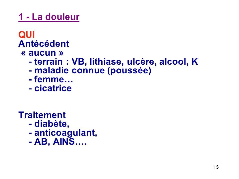 1 - La douleur QUI Antécédent « aucun » - terrain : VB, lithiase, ulcère, alcool, K - maladie connue (poussée) - femme… - cicatrice Traitement - diabète, - anticoagulant, - AB, AINS….
